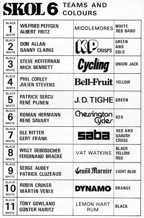 Skol  Six Day 1977 Teams